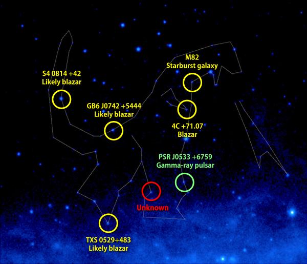 Godzilla Constellation